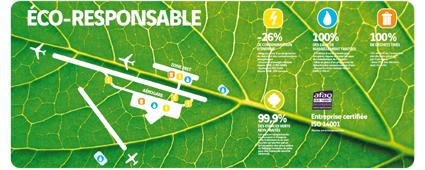aeroport-rennes-eco-responsable
